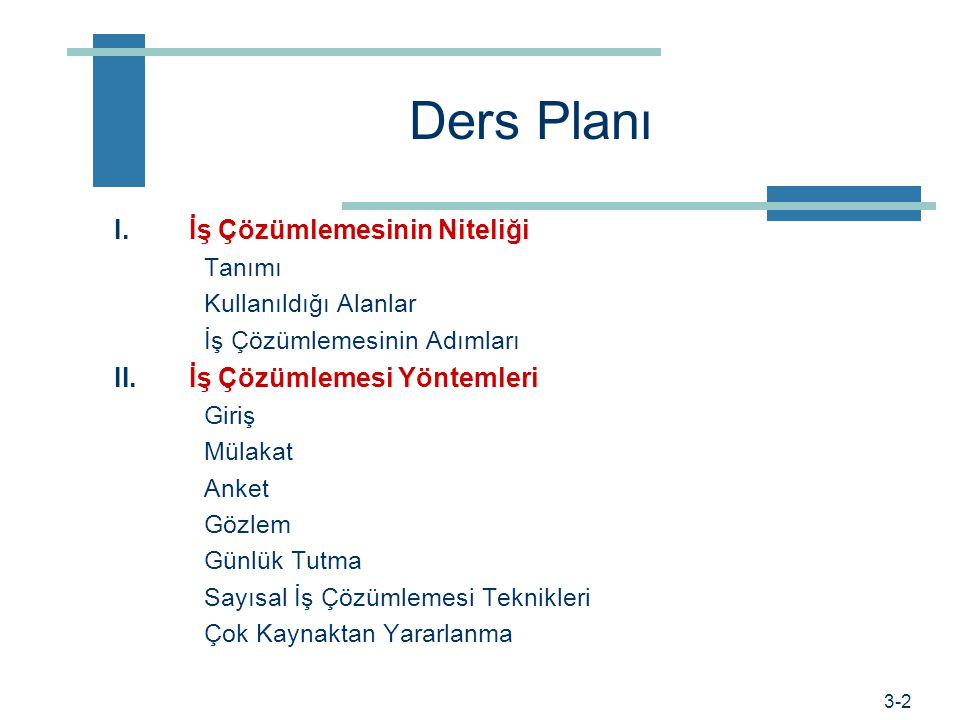 Ders Planı İş Çözümlemesinin Niteliği İş Çözümlemesi Yöntemleri Tanımı