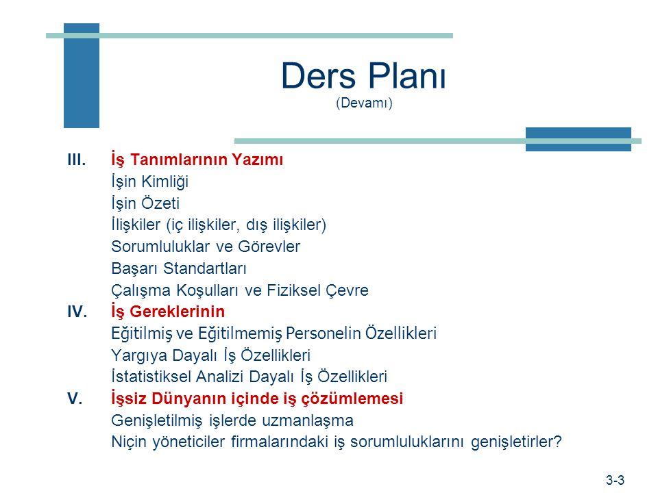 Ders Planı (Devamı) İş Tanımlarının Yazımı İşin Kimliği İşin Özeti