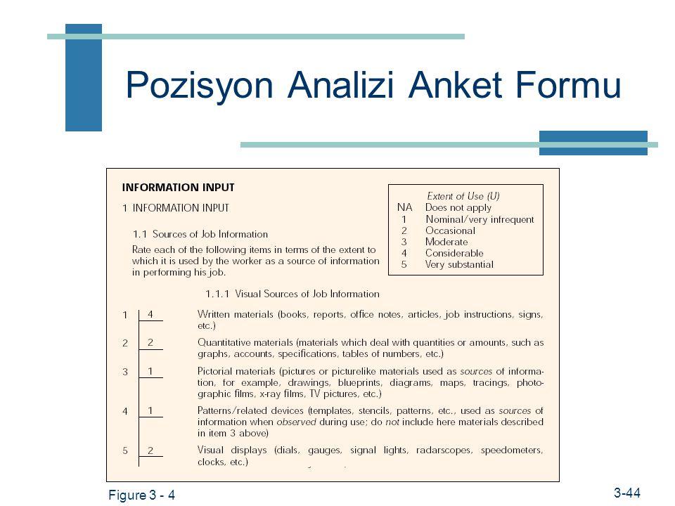 Pozisyon Analizi Anket Formu