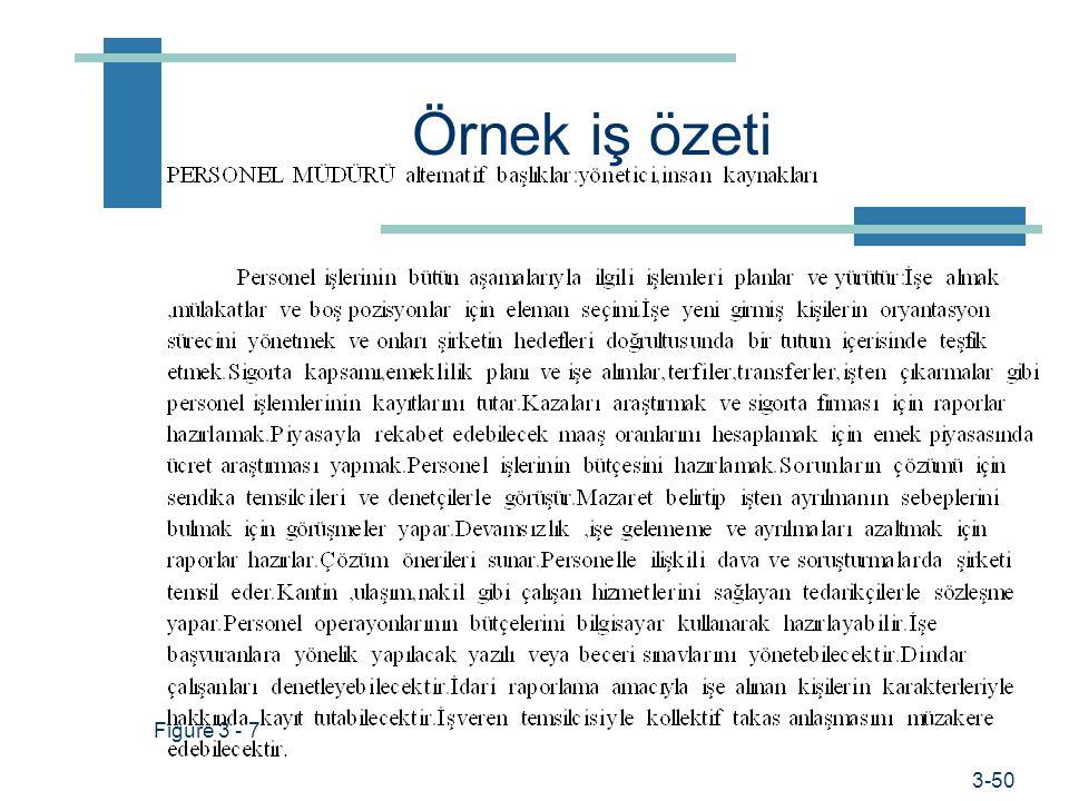Örnek iş özeti NOTE: This is the sample from the text. Figure 3 - 7