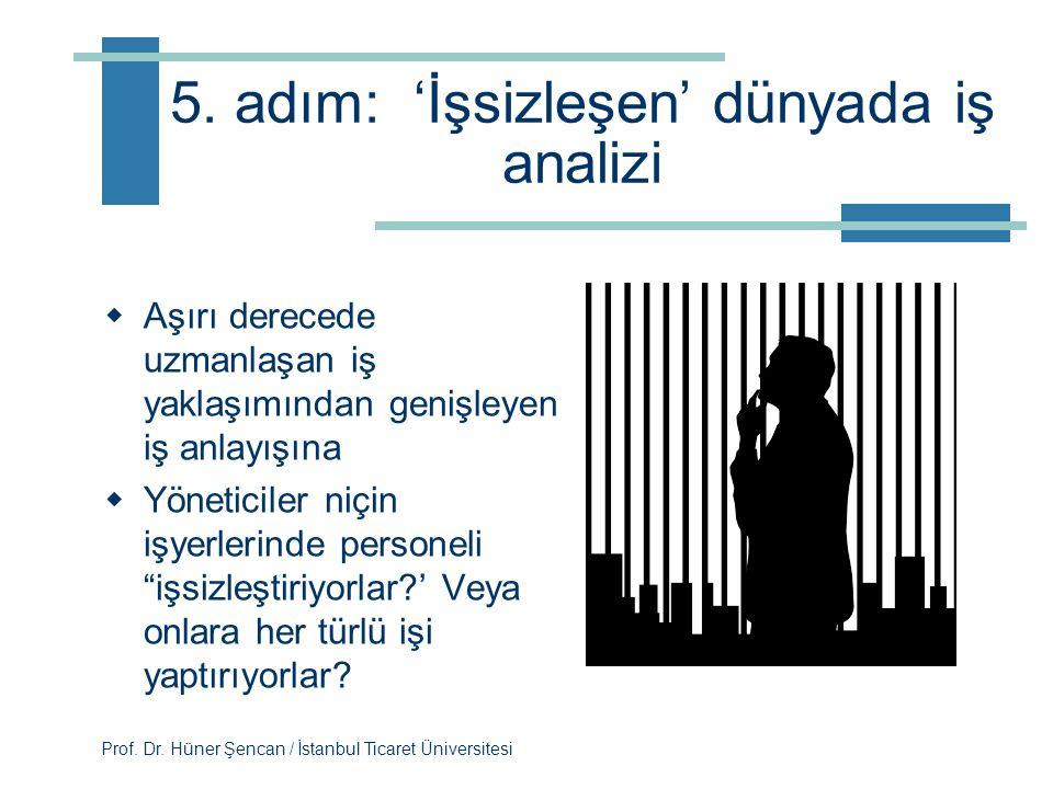 5. adım: 'İşsizleşen' dünyada iş analizi