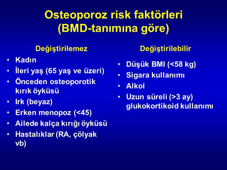 Osteoporoz risk faktörleri (BMD-tanımına göre)