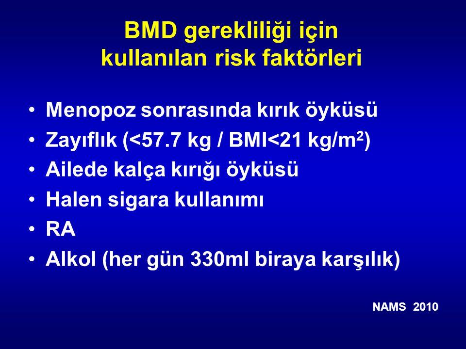 BMD gerekliliği için kullanılan risk faktörleri