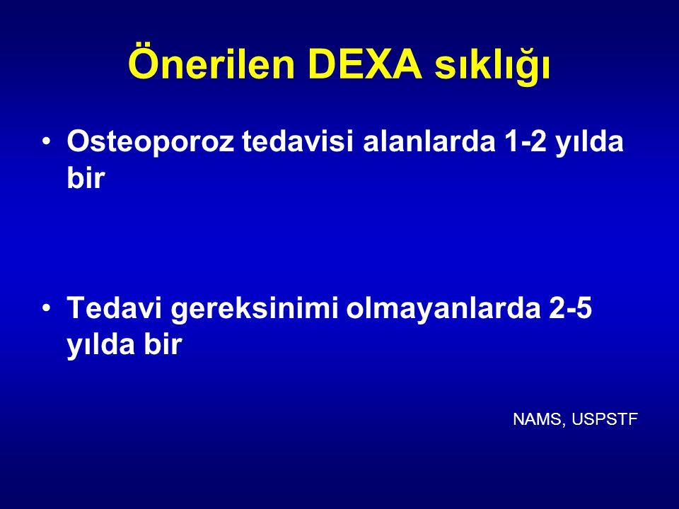 Önerilen DEXA sıklığı Osteoporoz tedavisi alanlarda 1-2 yılda bir