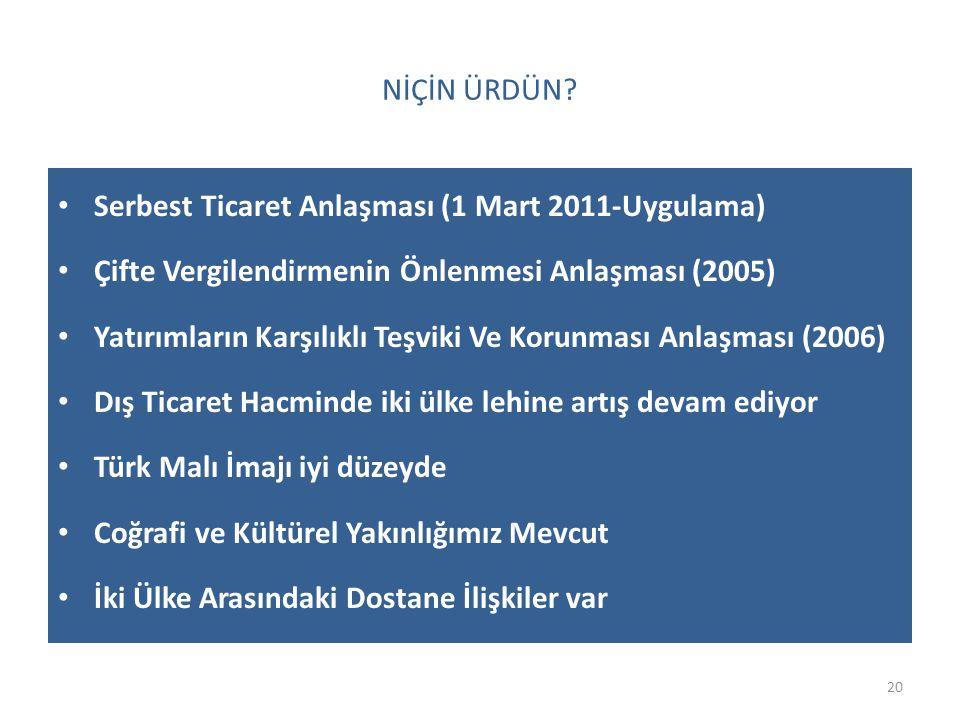 NİÇİN ÜRDÜN Serbest Ticaret Anlaşması (1 Mart 2011-Uygulama) Çifte Vergilendirmenin Önlenmesi Anlaşması (2005)