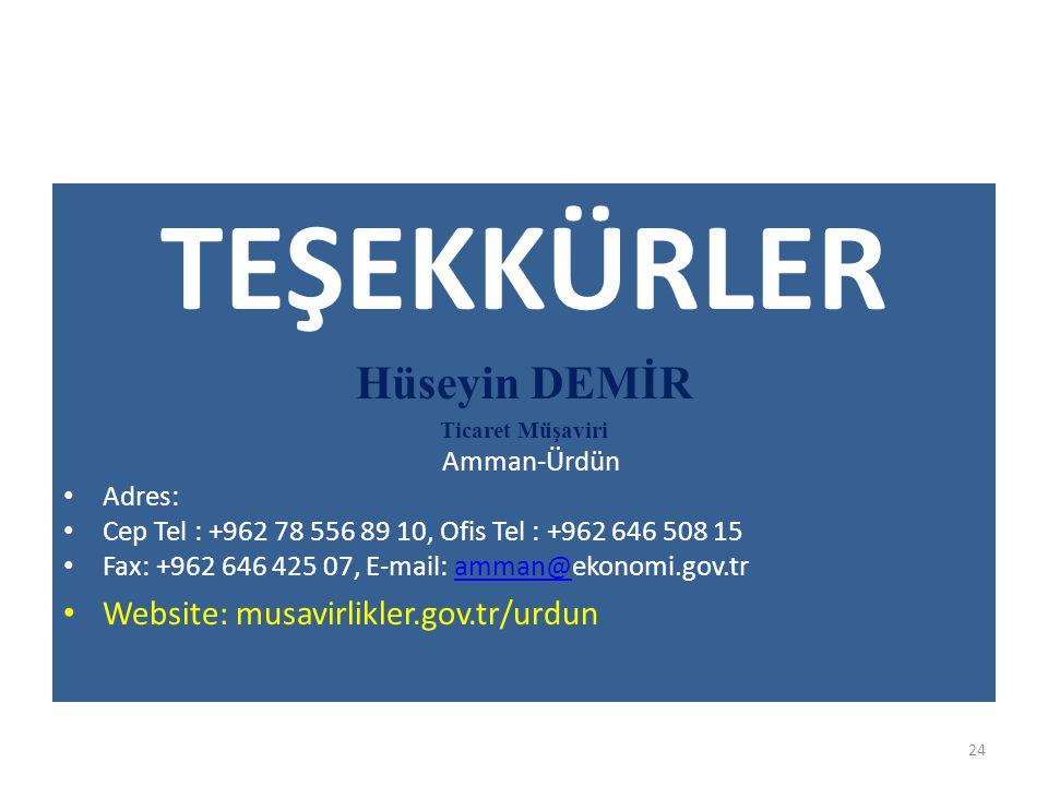 TEŞEKKÜRLER Hüseyin DEMİR Website: musavirlikler.gov.tr/urdun