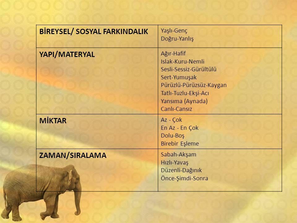 BİREYSEL/ SOSYAL FARKINDALIK YAPI/MATERYAL