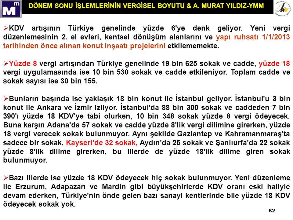 KDV artışının Türkiye genelinde yüzde 6 ye denk geliyor