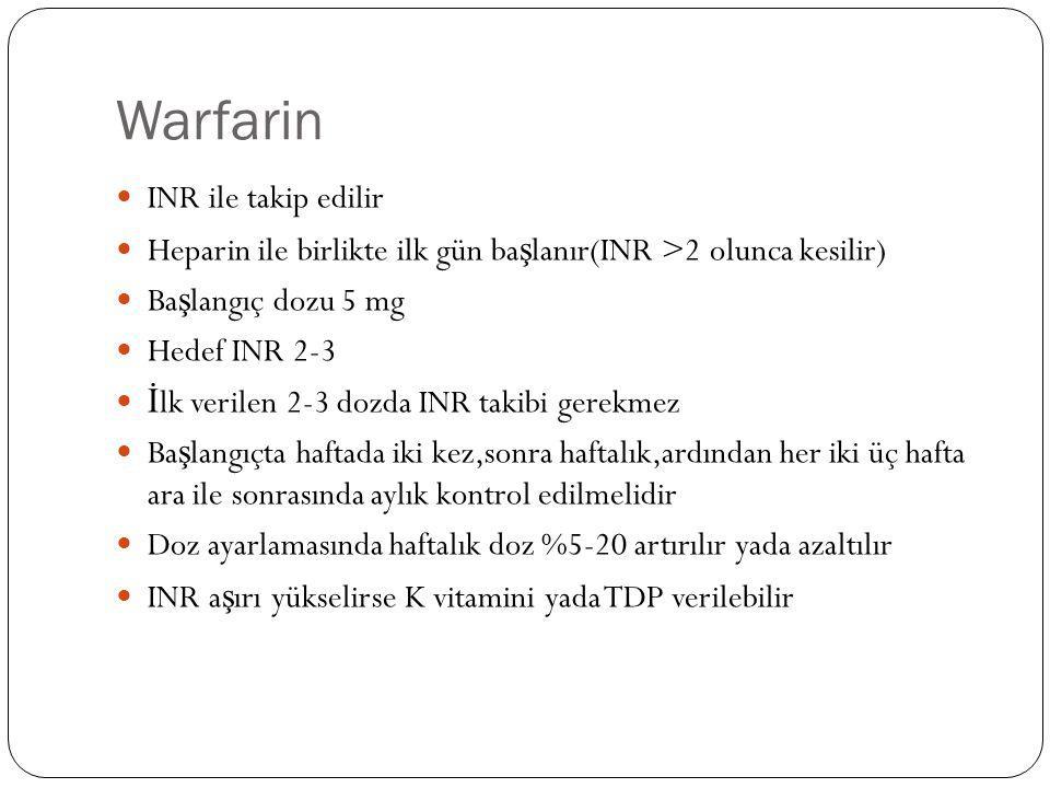 Warfarin INR ile takip edilir