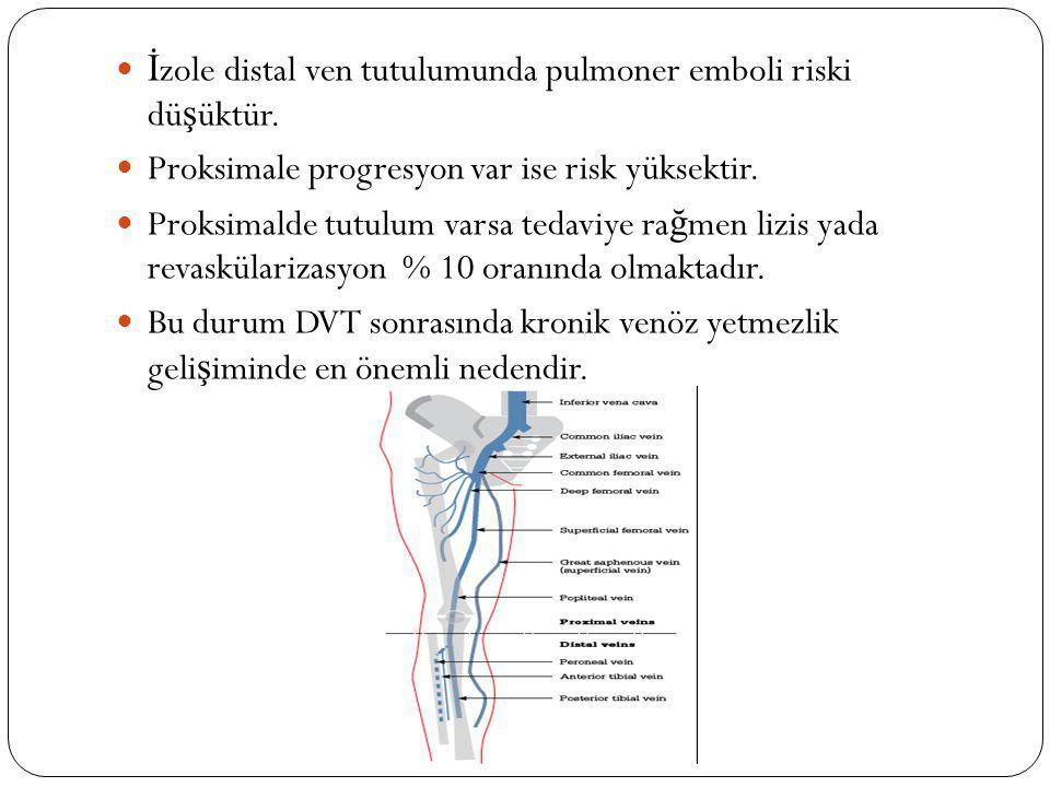 İzole distal ven tutulumunda pulmoner emboli riski düşüktür.