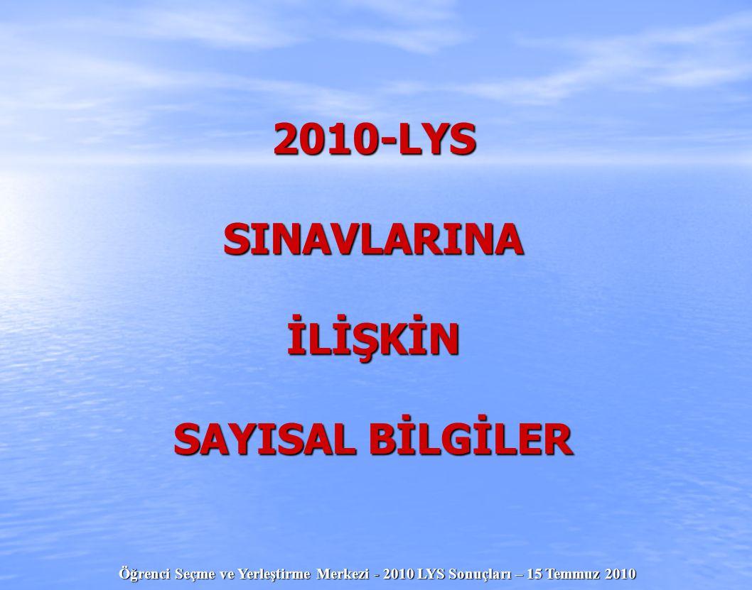 2010-LYS SINAVLARINA İLİŞKİN SAYISAL BİLGİLER