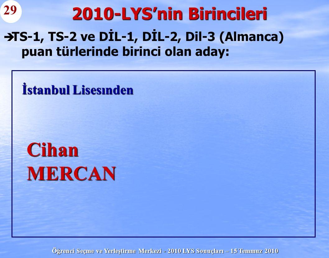 Cihan MERCAN 2010-LYS'nin Birincileri 29 İstanbul Lisesınden