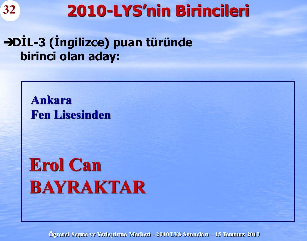 DİL-3 (İngilizce) puan türünde birinci olan aday: