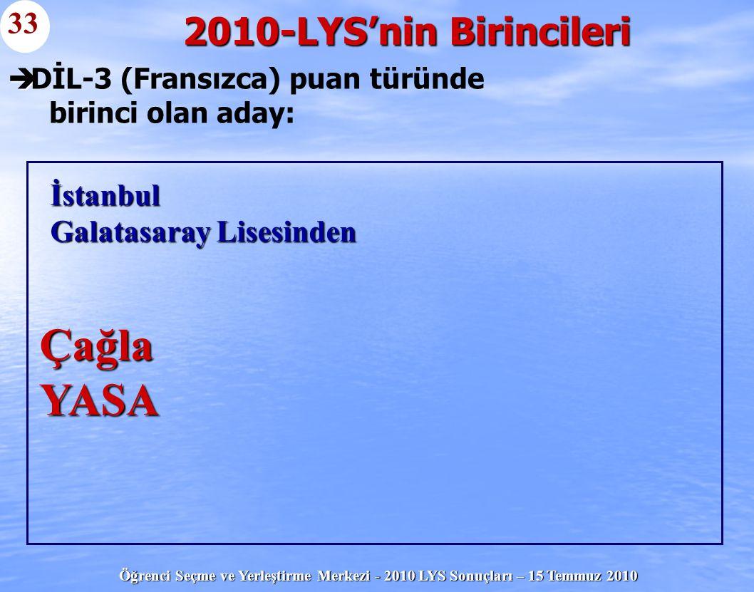 DİL-3 (Fransızca) puan türünde birinci olan aday: