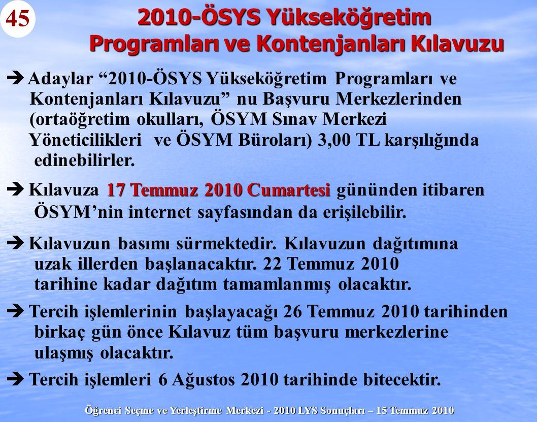 2010-ÖSYS Yükseköğretim Programları ve Kontenjanları Kılavuzu