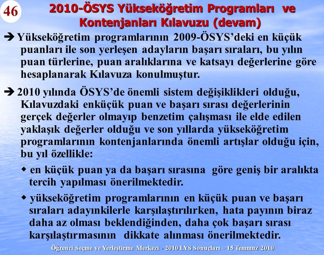 2010-ÖSYS Yükseköğretim Programları ve Kontenjanları Kılavuzu (devam)