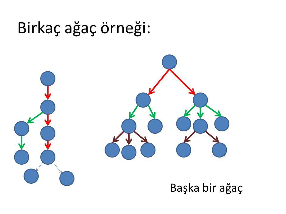 Birkaç ağaç örneği: Başka bir ağaç
