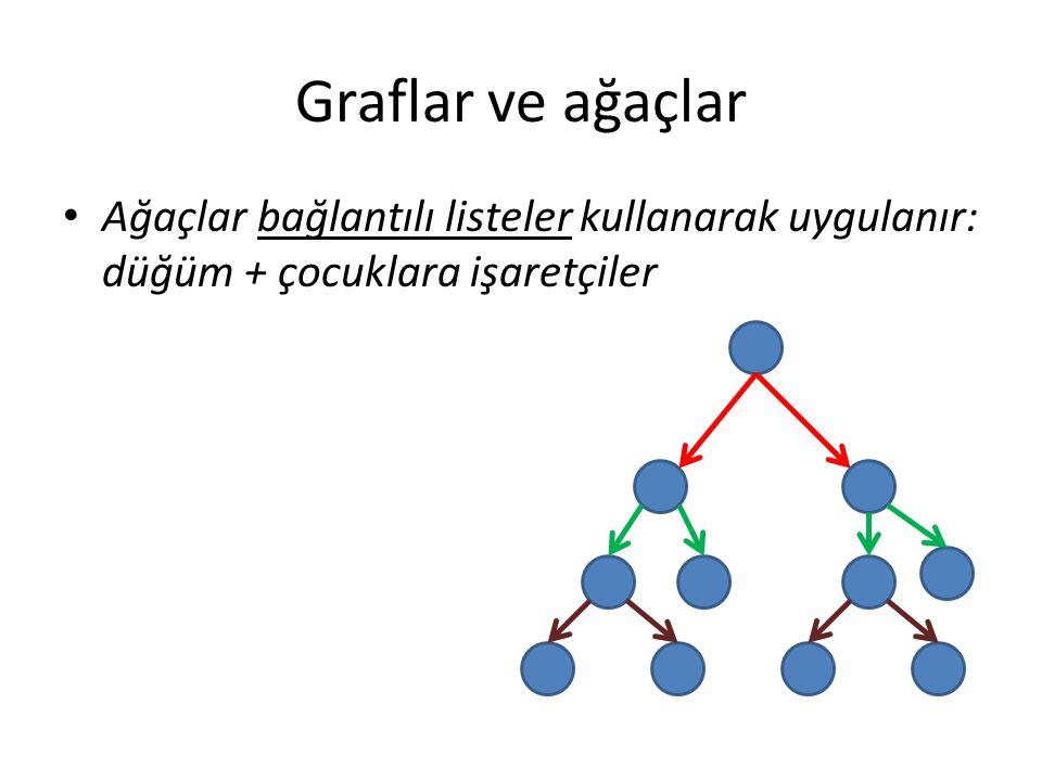 Graflar ve ağaçlar Ağaçlar bağlantılı listeler kullanarak uygulanır: düğüm + çocuklara işaretçiler