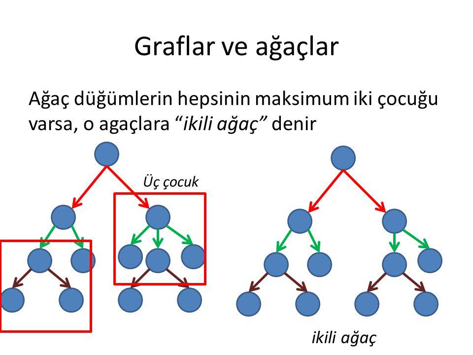 Graflar ve ağaçlar Ağaç düğümlerin hepsinin maksimum iki çocuğu varsa, o agaçlara ikili ağaç denir.