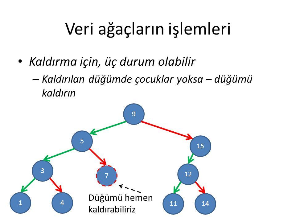 Veri ağaçların işlemleri