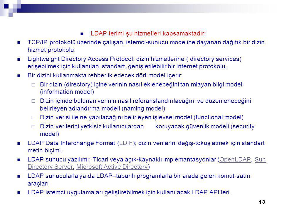 LDAP terimi şu hizmetleri kapsamaktadır: