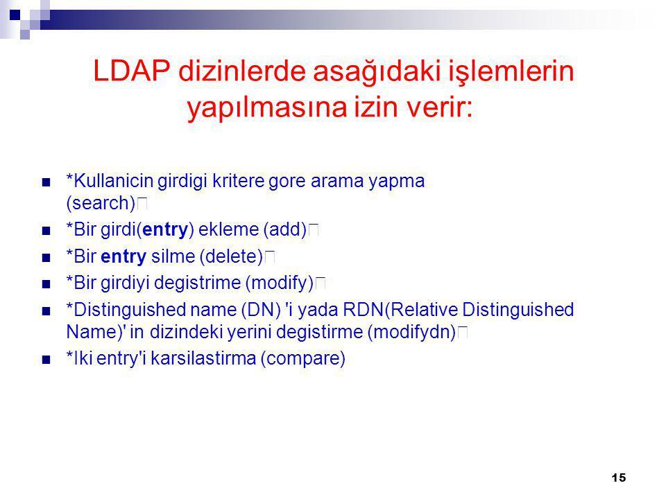 LDAP dizinlerde asağıdaki işlemlerin yapılmasına izin verir:
