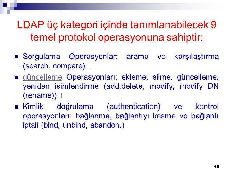 LDAP üç kategori içinde tanımlanabilecek 9 temel protokol operasyonuna sahiptir: