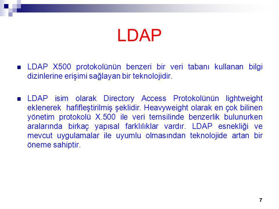 LDAP LDAP X500 protokolünün benzeri bir veri tabanı kullanan bilgi dizinlerine erişimi sağlayan bir teknolojidir.