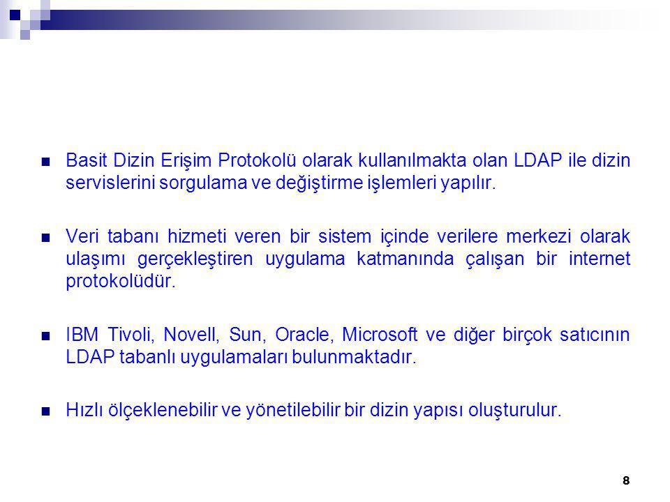 Basit Dizin Erişim Protokolü olarak kullanılmakta olan LDAP ile dizin servislerini sorgulama ve değiştirme işlemleri yapılır.