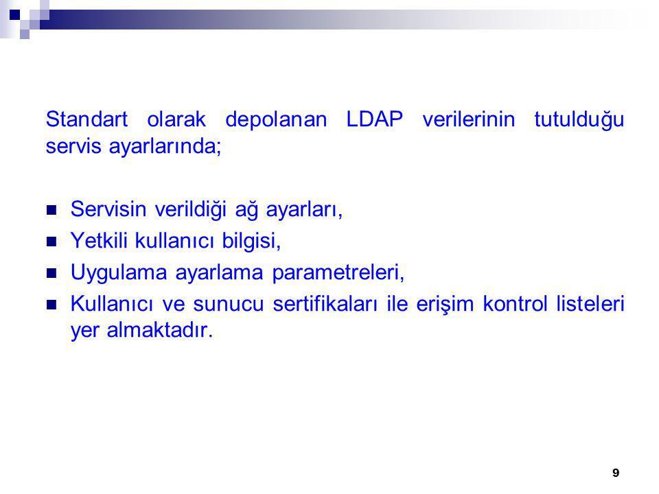 Standart olarak depolanan LDAP verilerinin tutulduğu servis ayarlarında;