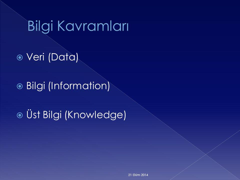 Bilgi Kavramları Veri (Data) Bilgi (Information) Üst Bilgi (Knowledge)