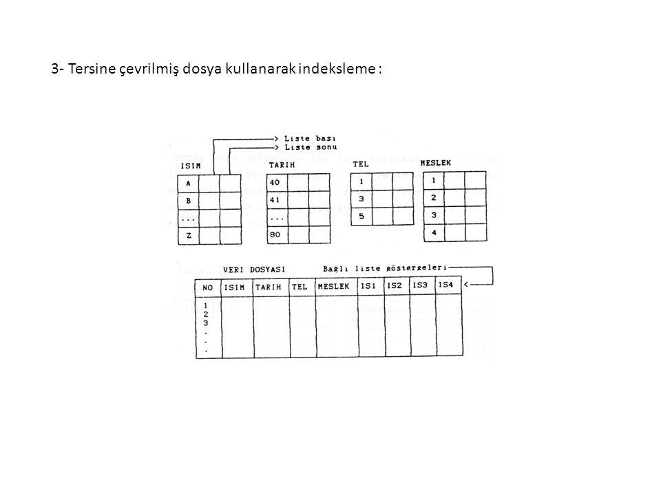 3- Tersine çevrilmiş dosya kullanarak indeksleme :