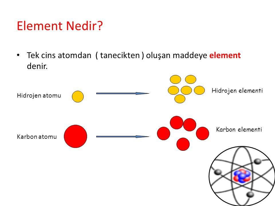 Element Nedir Tek cins atomdan ( tanecikten ) oluşan maddeye element denir. Hidrojen elementi. Hidrojen atomu.