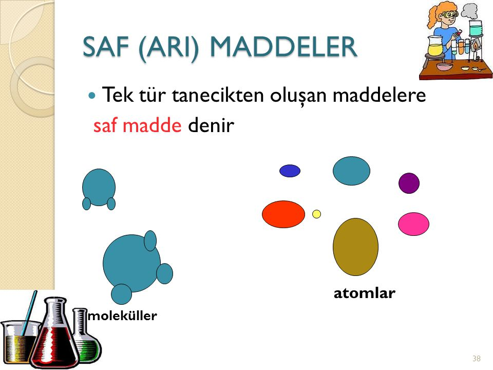 SAF (ARI) MADDELER Tek tür tanecikten oluşan maddelere saf madde denir