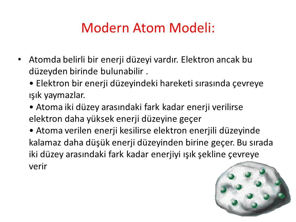 Modern Atom Modeli: