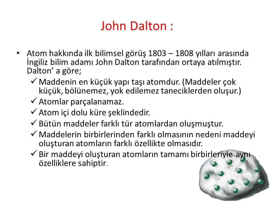 John Dalton :