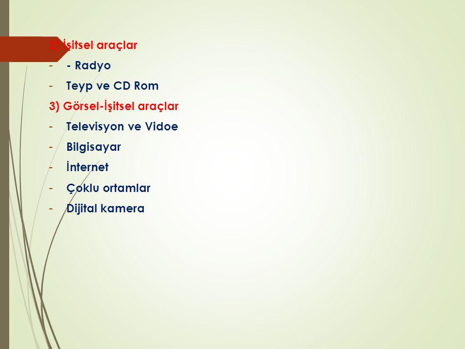 2) İşitsel araçlar - Radyo. Teyp ve CD Rom. 3) Görsel-İşitsel araçlar. Televisyon ve Vidoe. Bilgisayar.
