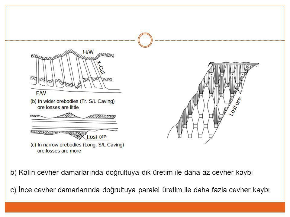 b) Kalın cevher damarlarında doğrultuya dik üretim ile daha az cevher kaybı
