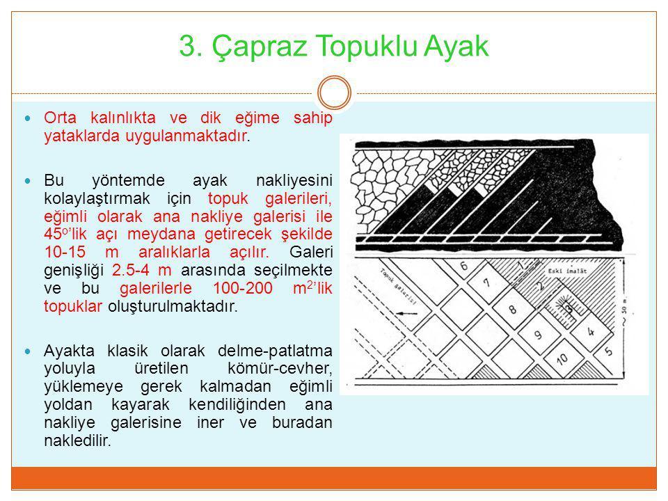 3. Çapraz Topuklu Ayak Orta kalınlıkta ve dik eğime sahip yataklarda uygulanmaktadır.