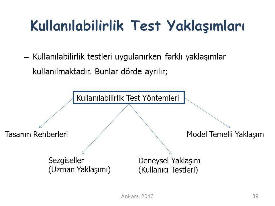 Kullanılabilirlik Test Yaklaşımları