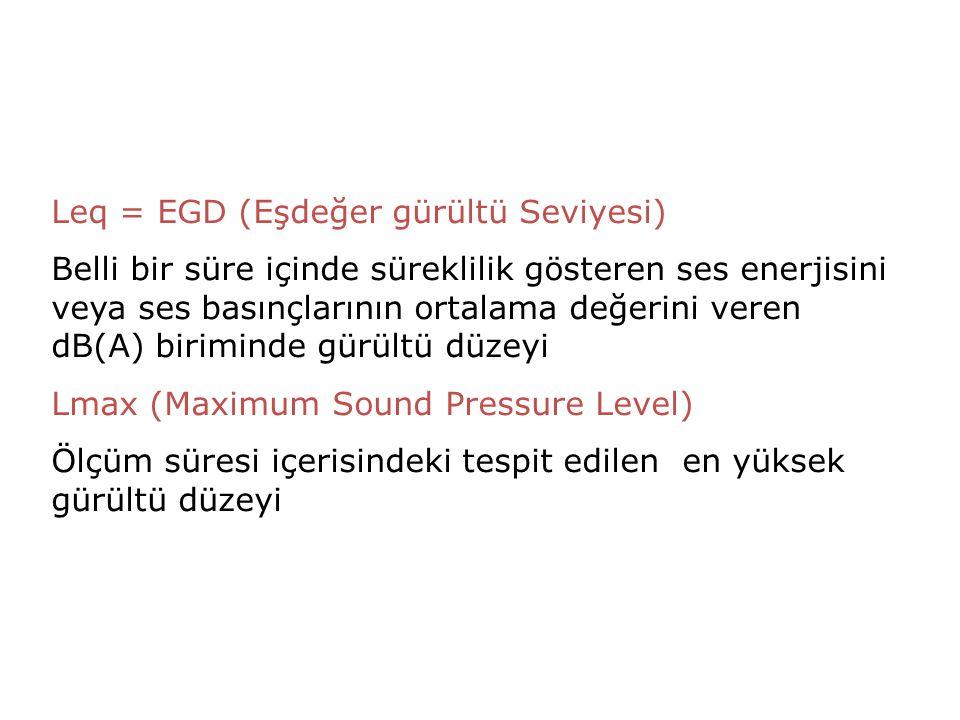 Leq = EGD (Eşdeğer gürültü Seviyesi)