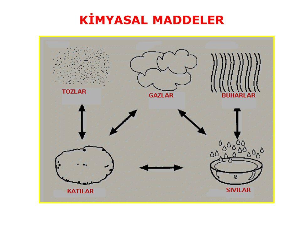 KİMYASAL MADDELER 118