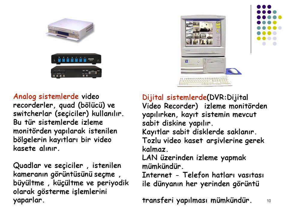 Dijital sistemlerde(DVR:Dijital Video Recorder) izleme monitörden yapılırken, kayıt sistemin mevcut sabit diskine yapılır. Kayıtlar sabit disklerde saklanır. Tozlu video kaset arşivlerine gerek kalmaz. LAN üzerinden izleme yapmak mümkündür. Internet - Telefon hatları vasıtası ile dünyanın her yerinden görüntü transferi yapılması mümkündür.