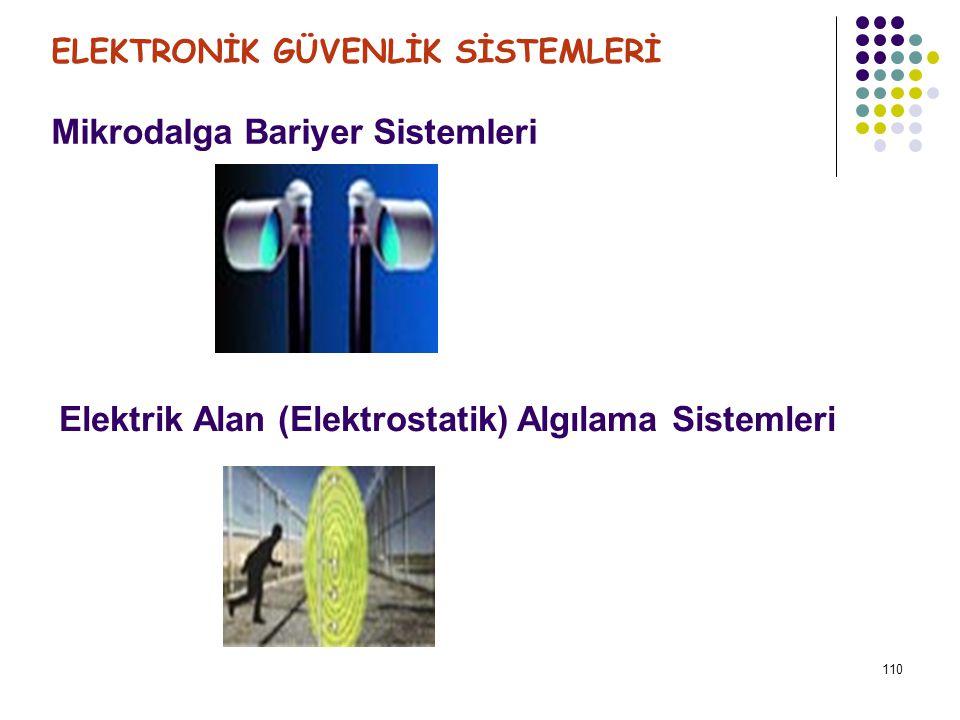 Mikrodalga Bariyer Sistemleri