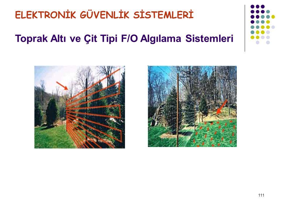 Toprak Altı ve Çit Tipi F/O Algılama Sistemleri