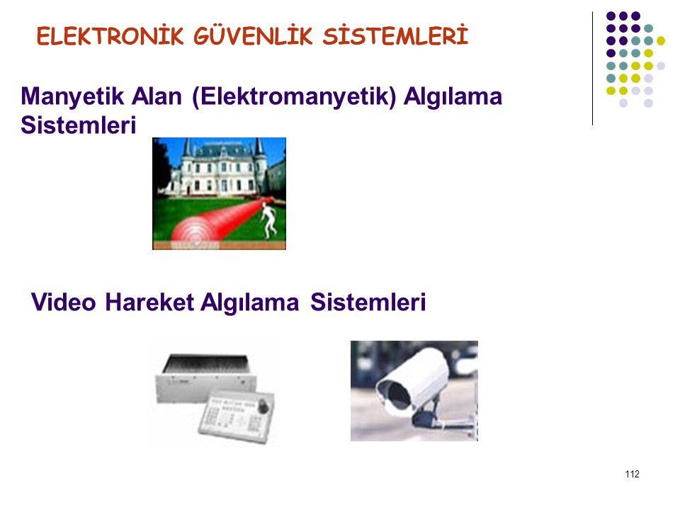 Manyetik Alan (Elektromanyetik) Algılama Sistemleri