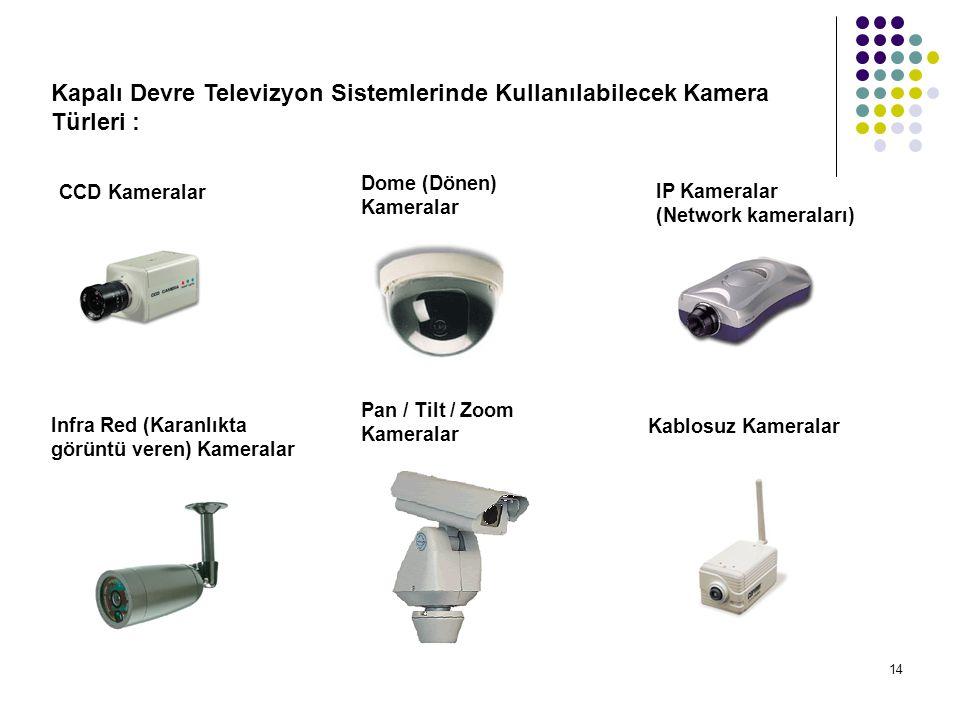 Kapalı Devre Televizyon Sistemlerinde Kullanılabilecek Kamera Türleri :