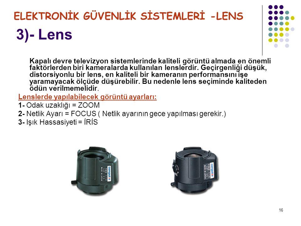 3)- Lens ELEKTRONİK GÜVENLİK SİSTEMLERİ -LENS