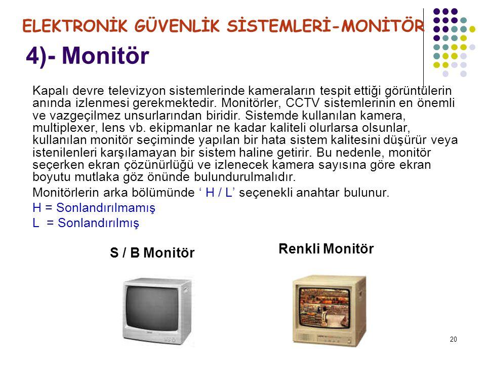 4)- Monitör ELEKTRONİK GÜVENLİK SİSTEMLERİ-MONİTÖR Renkli Monitör
