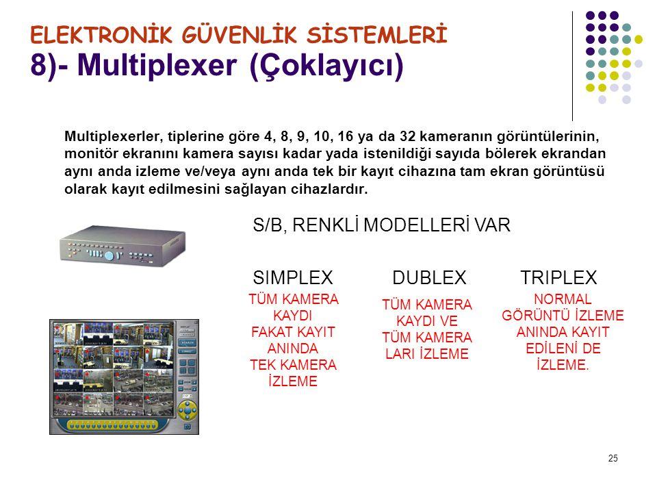8)- Multiplexer (Çoklayıcı)